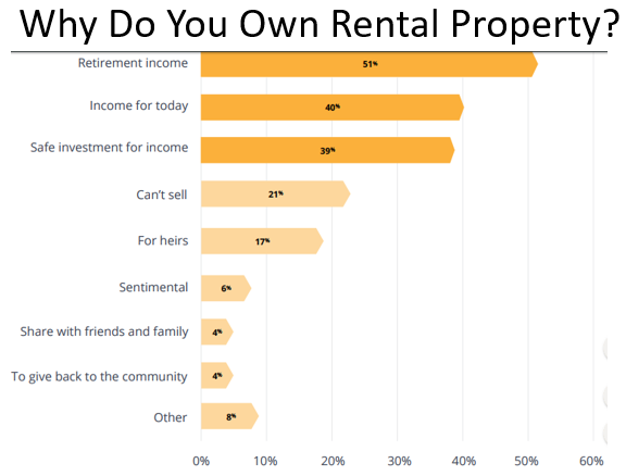 6 Insights About Rental Property Owners And Property Managers