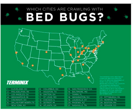 Top 25 Most Bed-Bug Infested Cities