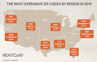 The Most Expensive Zip Codes For Renters In 2019