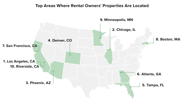 3 kinds of rental housing owners